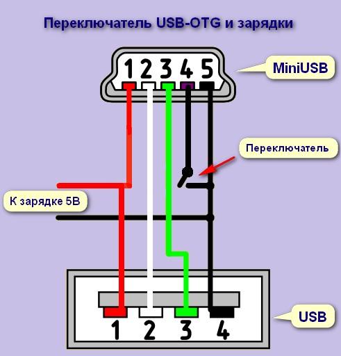 Схема OTG-кабеля. Кнопки, USB